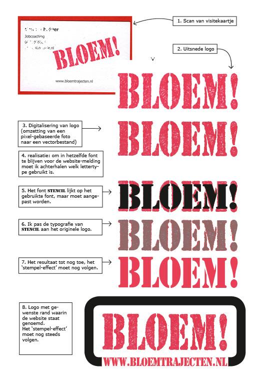 Logo ontwikkeling, onderzoek font